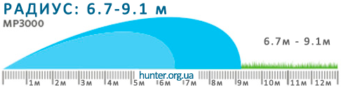Радиус полива Hunter 3000