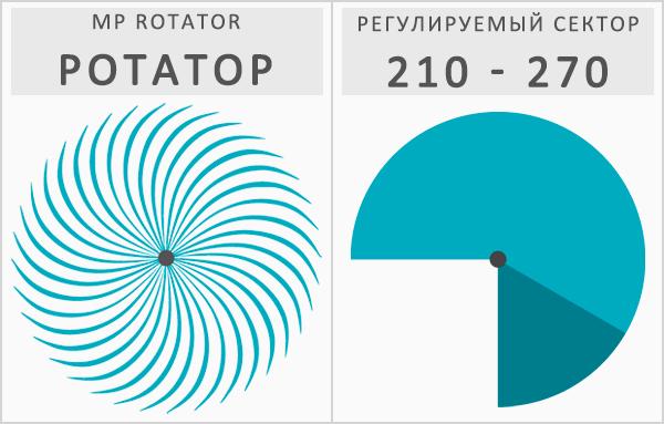 Сектор регулировки ротатора