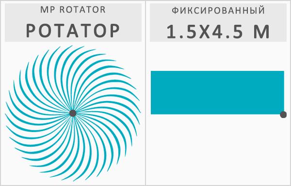 Сектор полива ротатор Hunter mp rcs
