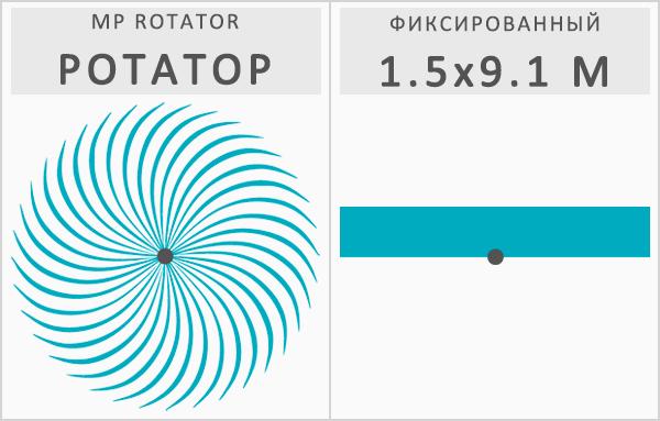 Сектор полива ротатор Hunter mp ss
